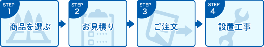 STEP01 商品を選ぶ STEP2 お見積り STEP3 ご注文 STEP4 設置工事