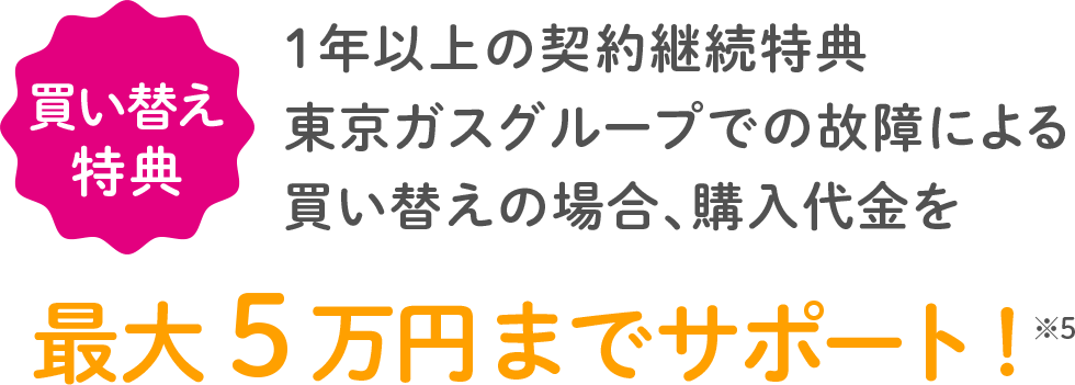 買い替え特典 1年以上の契約継続特典 東京ガスグループでの故障による買い替えの場合、購入代金を最大5万円までサポート!※5