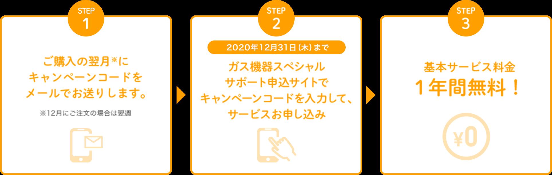 STEP1 ご購入の翌月※にキャンペーンコードをメールでお送りします。※12月にご注文の場合は翌週 STEP2 2020年12月31日(木)まで ガス機器スペシャルサポート申込サイトでキャンペーンコードを入力して、サービスお申し込み STEP3 基本サービス料金1年間無料!