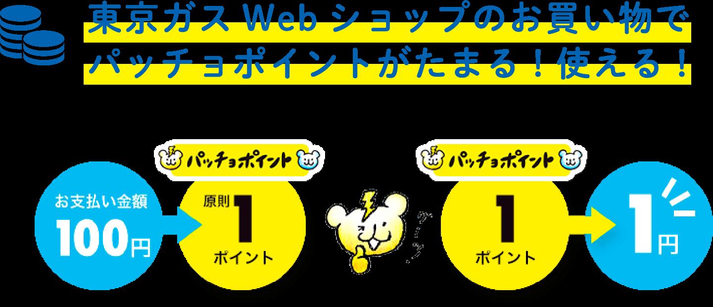 東京ガスWebショップのお買い物でパッチョポイントがたまる!使える! お支払い金額100円→パッチョポイント原則1ポイント パッチョポイント1ポイント→1円