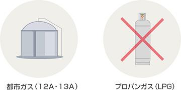 都市ガス(12A・13A) プロパンガス(LPG)